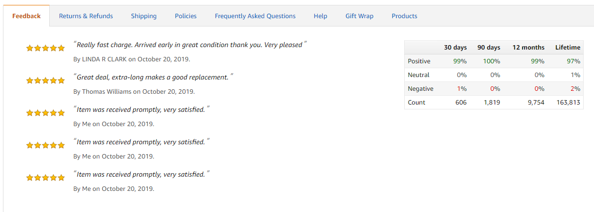 Amazon Seller Feedback – Your Success In Business