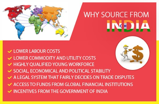 Sourcing Products From India for Amazon FBA