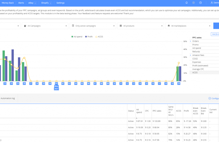 New Updates in sellerboard's PPC Dashboard